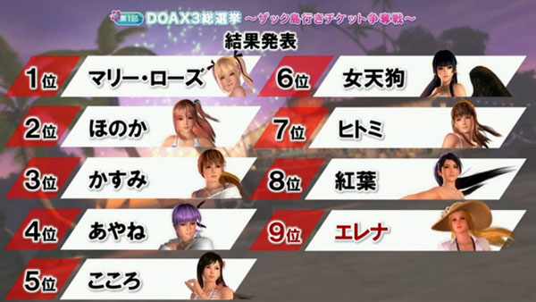 Dead or Alive Xtreme 3: Fortune PS Vita Dead or Alive Xtreme 3: Venus PS4 Playable Characters Results