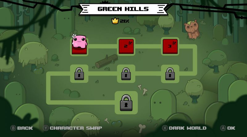 Super Meat Boy Forever Nintendo Switch